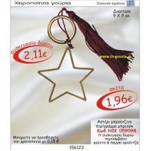 ΜΠΡΕΛΟΚ ΓΟΥΡΙΑ Accessories 2020