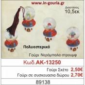 ΝΕΡΟΜΠΑΛΕΣ-ΧΙΟΝΟΜΠΑΛΕΣ ΓΟΥΡΙΑ-ΔΩΡΑ 2020